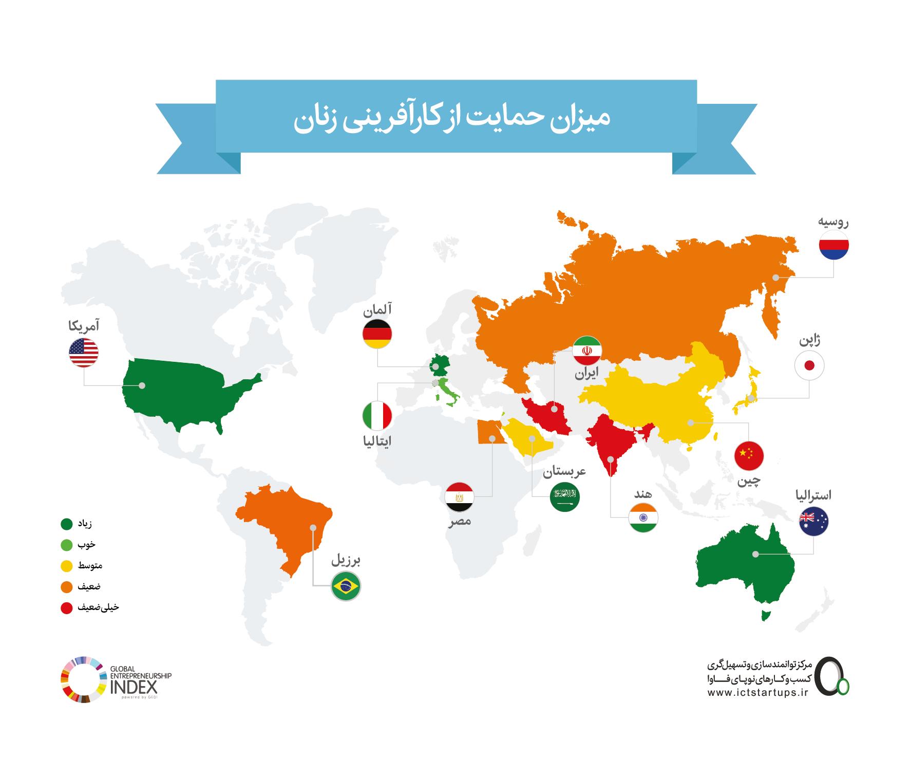 حمایت از کارآفرینی زنان در ایران و جهان